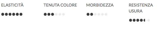 pennello  prezzi tintoretto caratteristiche