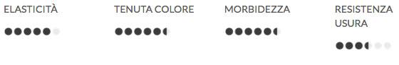 pennello acquarello martora super kolinsky prezzi tintoretto