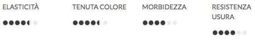 pennello sintetico prezzi tintoretto caratteristiche